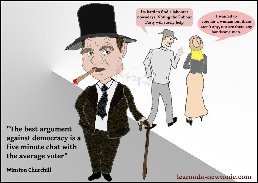 winston churchill democracy