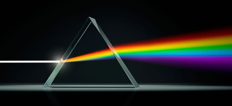 Dispersiom of Light by Prism
