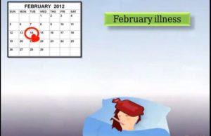 Febrile mnemonic