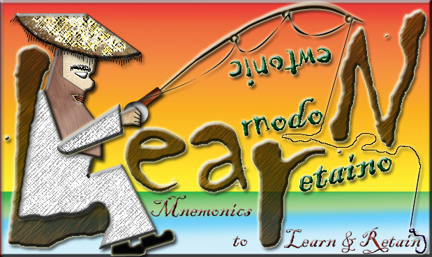 Leaders In Infotainment   Mnemonics, Facts, Cartoons and Videos