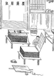 Papermaking process of Cai Lun