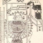 Astronomical clocktower at Kaifeng diagram