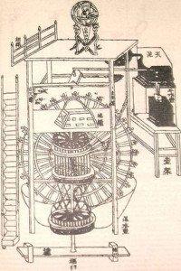 Astronomical clocktower at Kaifeng diagram