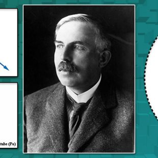 Ernest Rutherford's 10 Major Contributions To Science