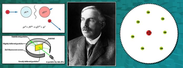 Ernest Rutherford Contribution Featured