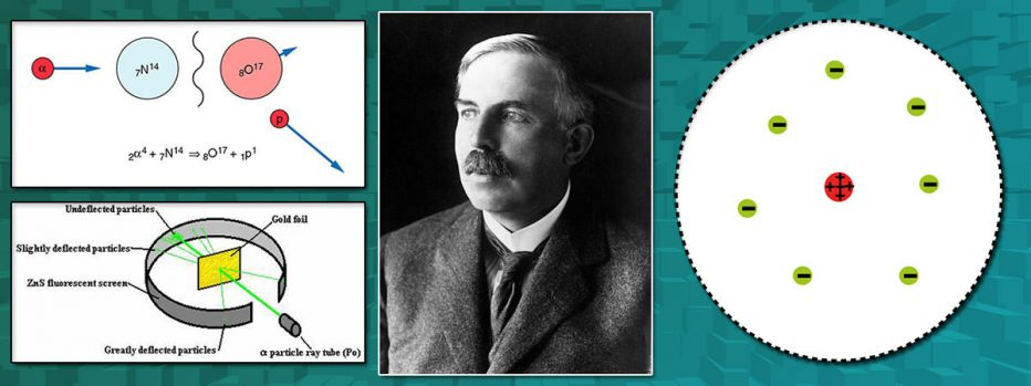 ernest rutherford s 10 major contributions to science learnodo newtonic