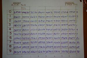 JN-25B worksheet from Station HYPO