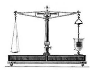 Diagram of Galiloe's hydrostatic balance