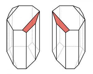 Dextro and Levo tartrate diagram
