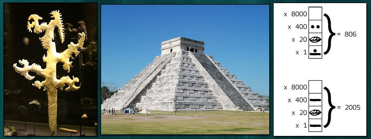Mayan Achievements Featured