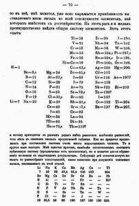 Dmitri Mendeleev's 1869 periodic table
