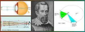 Johannes Kepler Contributions Featured