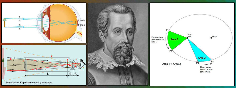johannes kepler contributions to science essay This johannes kepler interactive is discover the contributions of modern scientific students respond to 10 short answer and essay questions about the.