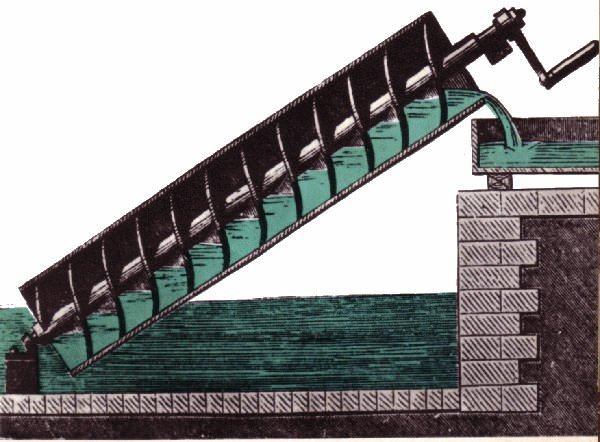 Archimedes' screw illustration