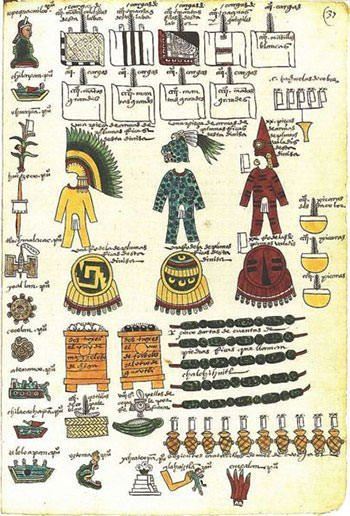 Aztec tribute list