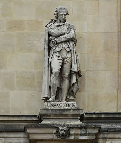 Antoine Lavoisier Contributions Featured