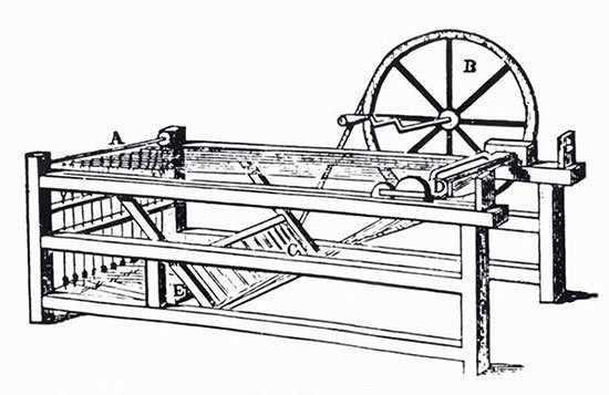 Spinning Jenny of James Hargreaves