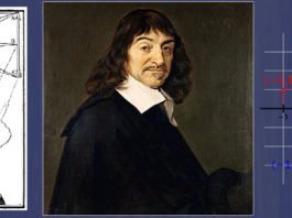 Rene Descartes Contribution Featured