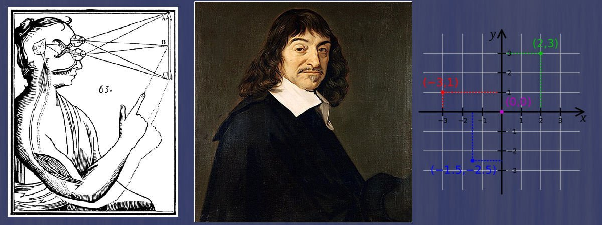 Rene Descartes Contribution Featured
