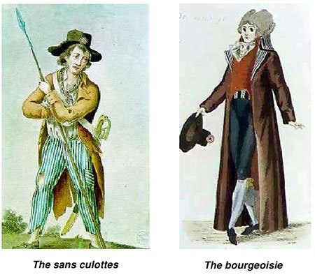 Lower class people and the bourgeoisie