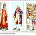 French Revolution Causes Featured