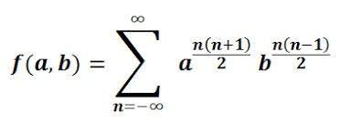 Ramanujan theta function