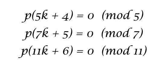 Ramanujan's Congruences