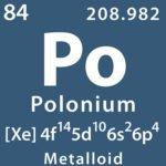 Polonium Symbol