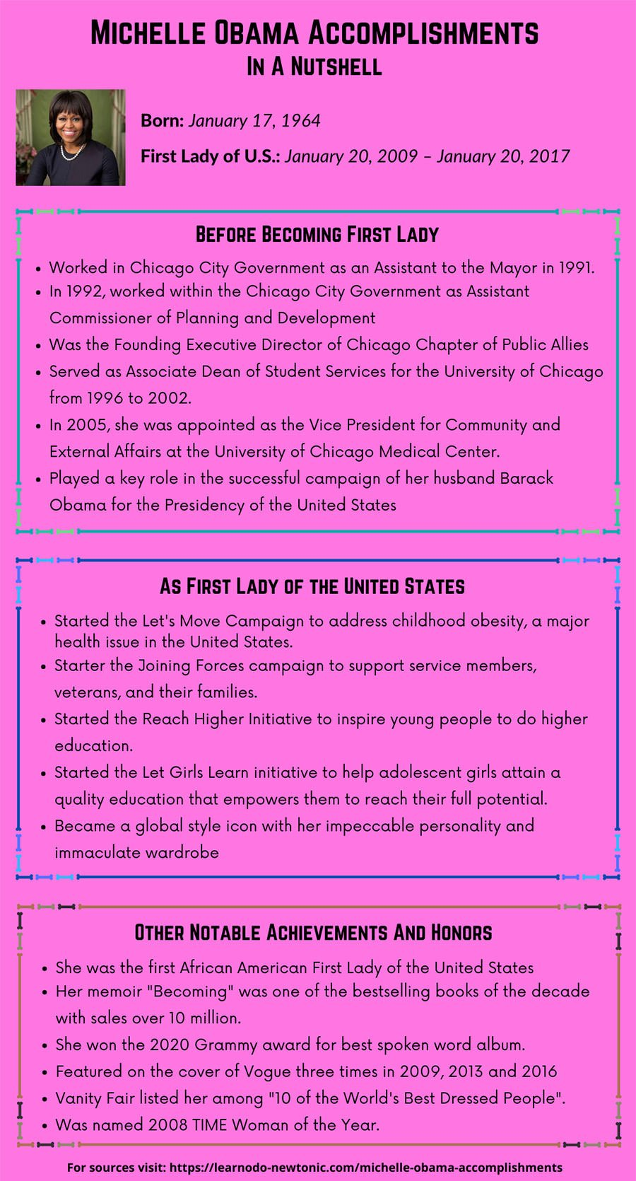Michelle Obama Accomplishments - In A Nutshell